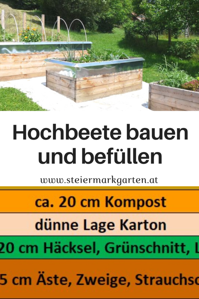 Hochbeete-bauen-befuellen-Pin-Steiermarkgarten